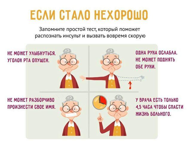 Где бесплатно сдать анализы на гепатит с в москве бесплатно