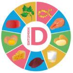 Что такое витамин D и как его правильно принимать?