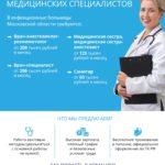 В Подмосковье создана онлайн-карта вакансий для медицинских работников