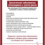 Инфографика: Хронические заболевания, относящие к группе риска