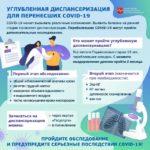 Углубленная диспансеризация в городских поликлиниках Реутова